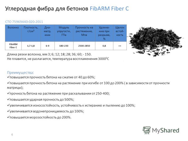 6 СТО 75969440-020-2011 Преимущества: повышается прочность бетона на сжатие от 40 до 60%; повышается прочность бетона на растяжение при изгибе от 100 до 200% ( в зависимости от прочности матрицы); прочность бетона на растяжение при раскалывании от 25