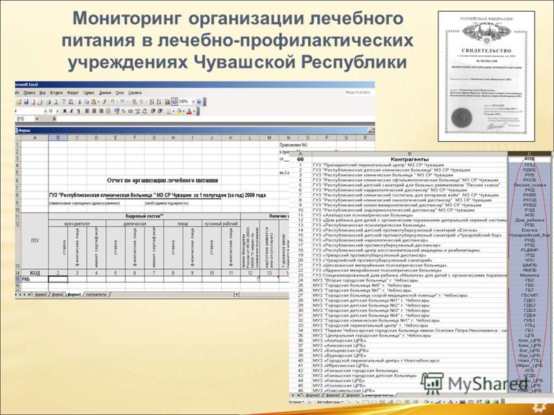 Мониторинг организации лечебного питания в лечебно-профилактических учреждениях Чувашской Республики
