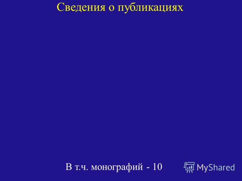 Сведения о публикациях В т.ч. монографий - 10