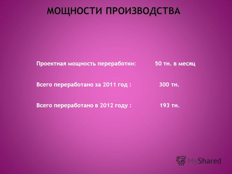 Проектная мощность переработки: 50 тн. в месяц Всего переработано за 2011 год : 300 тн. Всего переработано в 2012 году : 193 тн.