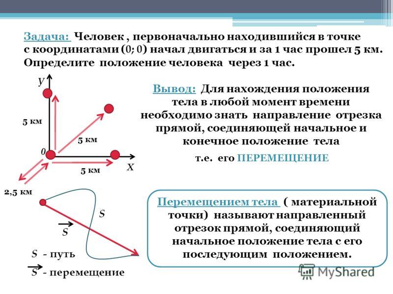 Задача: Человек, первоначально находившийся в точке с координатами ( 0; 0 ) начал двигаться и за 1 час прошел 5 км. Определите положение человека через 1 час. У Х 0 5 км 2,5 км Вывод: Для нахождения положения тела в любой момент времени необходимо зн