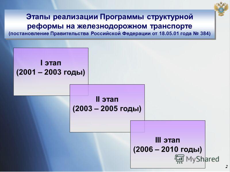 2 I этап (2001 – 2003 годы) II этап (2003 – 2005 годы) III этап (2006 – 2010 годы) Этапы реализации Программы структурной реформы на железнодорожном транспорте (постановление Правительства Российской Федерации от 18.05.01 года 384) Этапы реализации П
