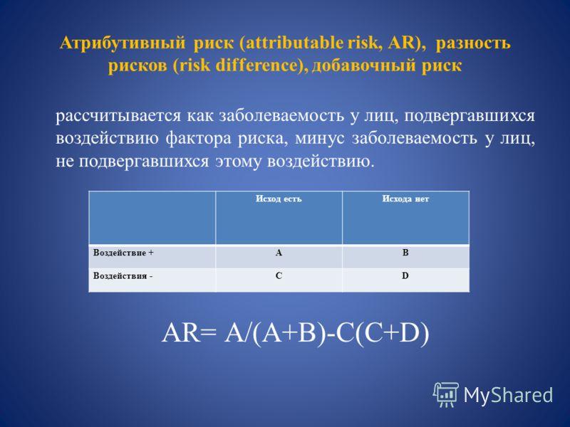 Атрибутивный риск (attributable risk, AR), разность рисков (risk difference), добавочный риск рассчитывается как заболеваемость у лиц, подвергавшихся воздействию фактора риска, минус заболеваемость у лиц, не подвергавшихся этому воздействию. AR= А/(A