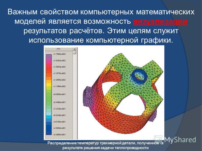 Важным свойством компьютерных математических моделей является возможность визуализации результатов расчётов. Этим целям служит использование компьютерной графики. Распределение температур трехмерной детали, полученное в результате решения задачи тепл