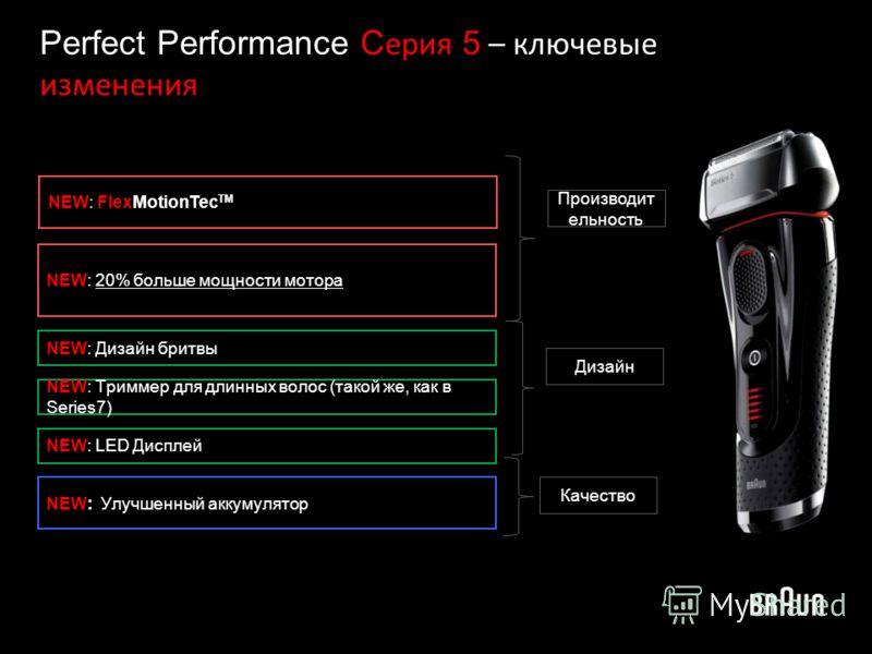 NEW: FlexMotionTec TM NEW: Триммер для длинных волос (такой же, как в Series7) NEW: Дизайн бритвы NEW: 20% больше мощности мотора Производит ельность Дизайн NEW: Улучшенный аккумулятор Качество NEW: LED Дисплей Perfect Performance C ерия 5 – ключевые