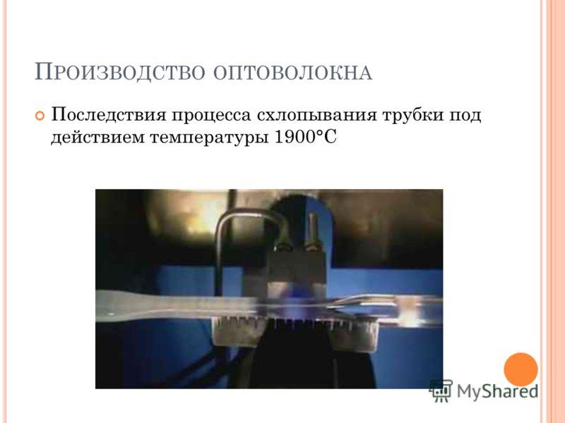 П РОИЗВОДСТВО ОПТОВОЛОКНА Последствия процесса схлопывания трубки под действием температуры 1900°С