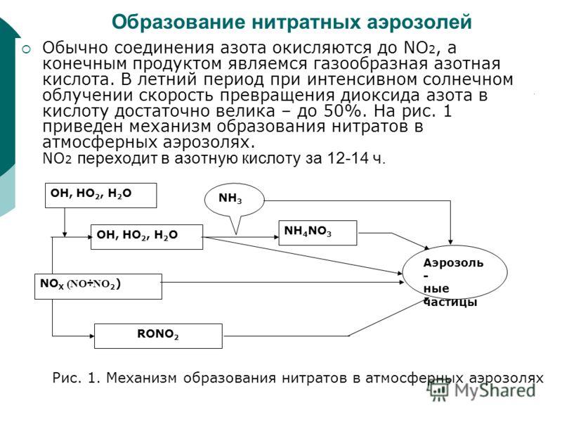 Образование нитратных аэрозолей Обычно соединения азота окисляются до NO 2, а конечным продуктом являемся газообразная азотная кислота. В летний период при интенсивном солнечном облучении скорость превращения диоксида азота в кислоту достаточно велик