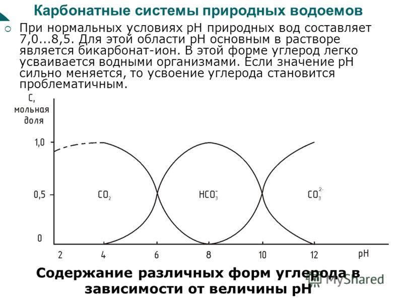 Карбонатные системы природных водоемов При нормальных условиях рН природных вод составляет 7,0...8,5. Для этой области рН основным в растворе является бикарбонат-ион. В этой форме углерод легко усваивается водными организмами. Если значение рН сильно