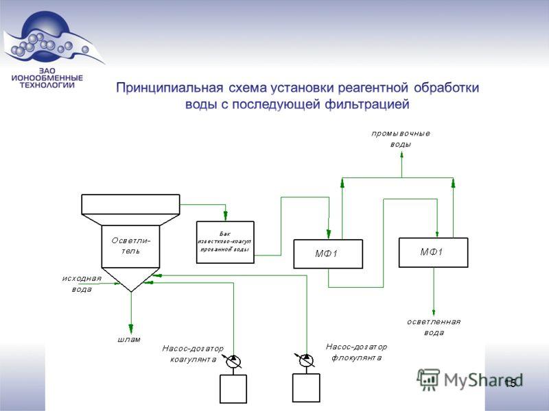 реагентная обработка воды с отстаиванием и далее механическая фильтрация Предварительная очистка ульрафильтрационная очистка с предварительной макрофильтрацией