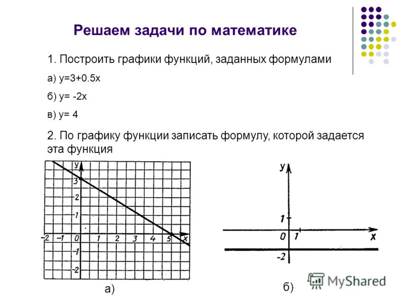 Решаем задачи по математике 1. Построить графики функций, заданных формулами а) y=3+0.5x б) y= -2x в) y= 4 2. По графику функции записать формулу, которой задается эта функция а) б)