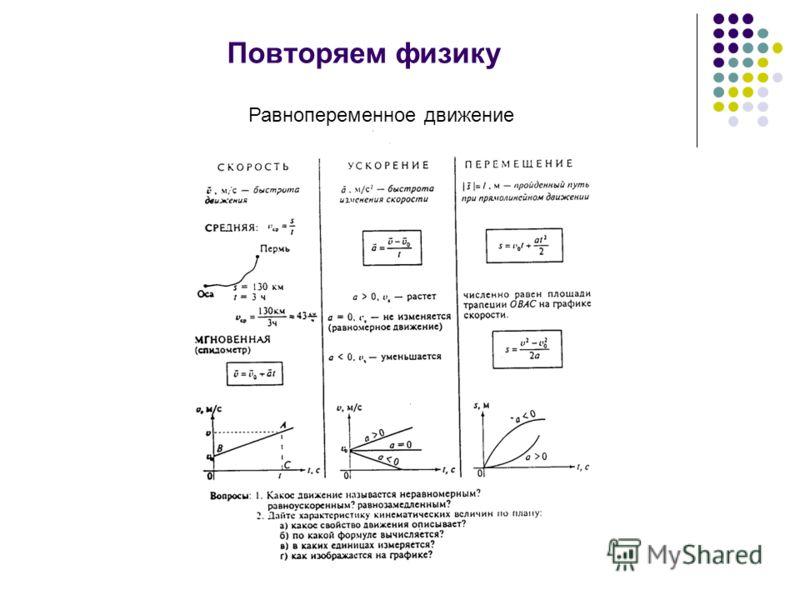 Повторяем физику Равнопеременное движение