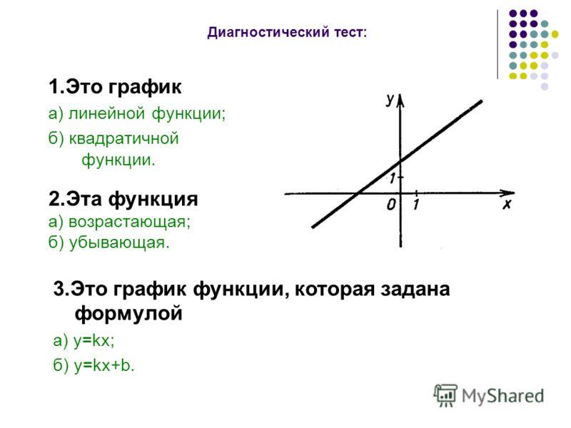 Физика 10 класс графики и формулы