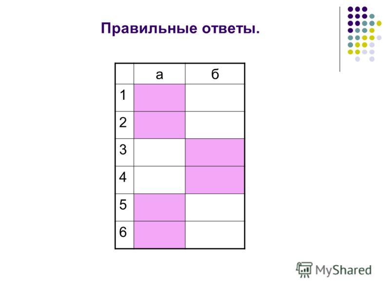 Правильные ответы. аб 1 2 3 4 5 6