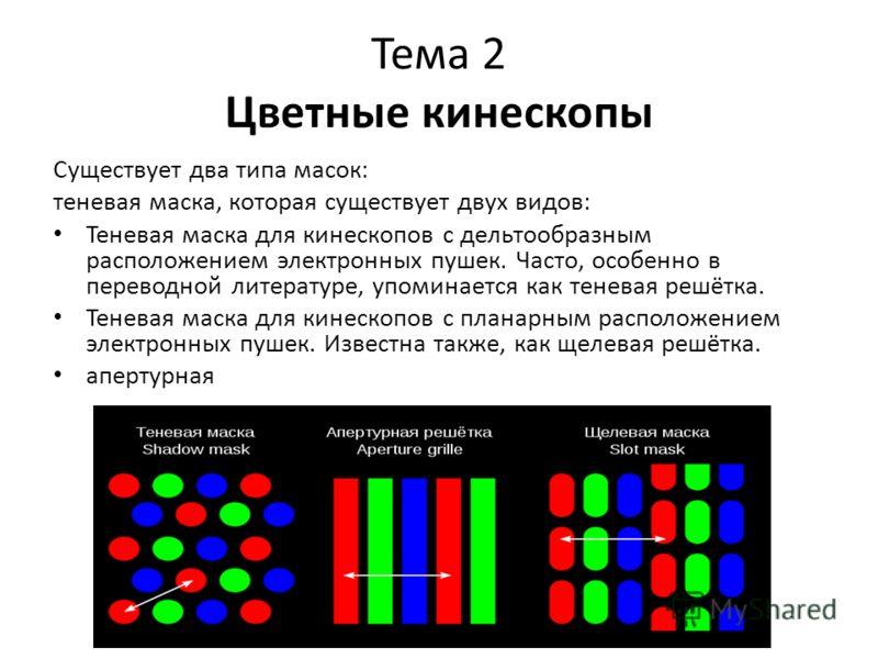 Тема 2 Цветные кинескопы Существует два типа масок: теневая маска, которая существует двух видов: Теневая маска для кинескопов с дельтообразным расположением электронных пушек. Часто, особенно в переводной литературе, упоминается как теневая решётка.