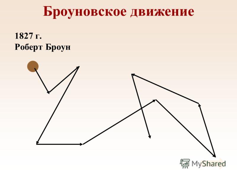 Броуновское движение 1827 г. Роберт Броун