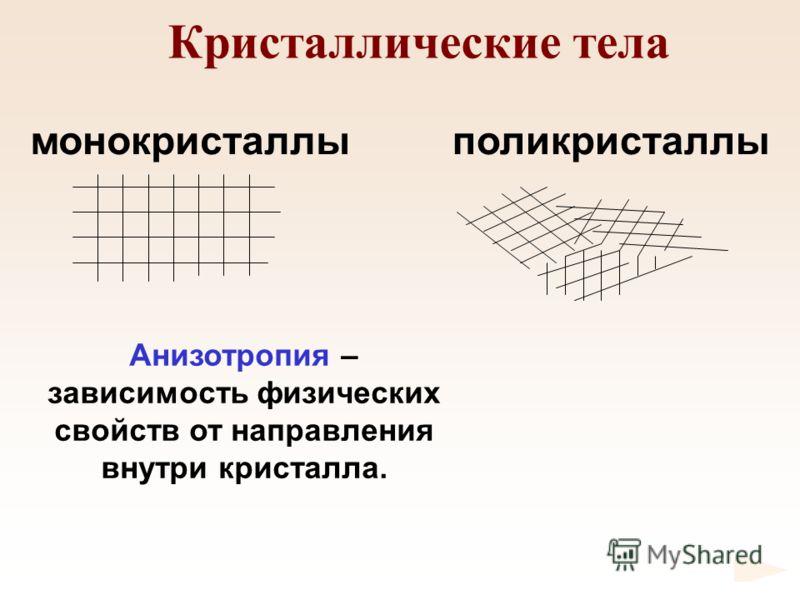 Кристаллические тела монокристаллыполикристаллы Анизотропия – зависимость физических свойств от направления внутри кристалла.