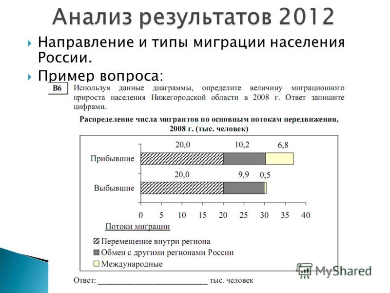 Направление и типы миграции населения России. Пример вопроса: