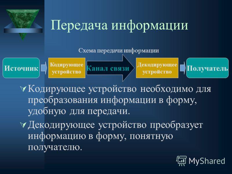 Передача информации Кодирующее устройство необходимо для преобразования информации в форму, удобную для передачи. Декодирующее устройство преобразует информацию в форму, понятную получателю. ИсточникПолучатель Канал связи Кодирующее устройство Декоди