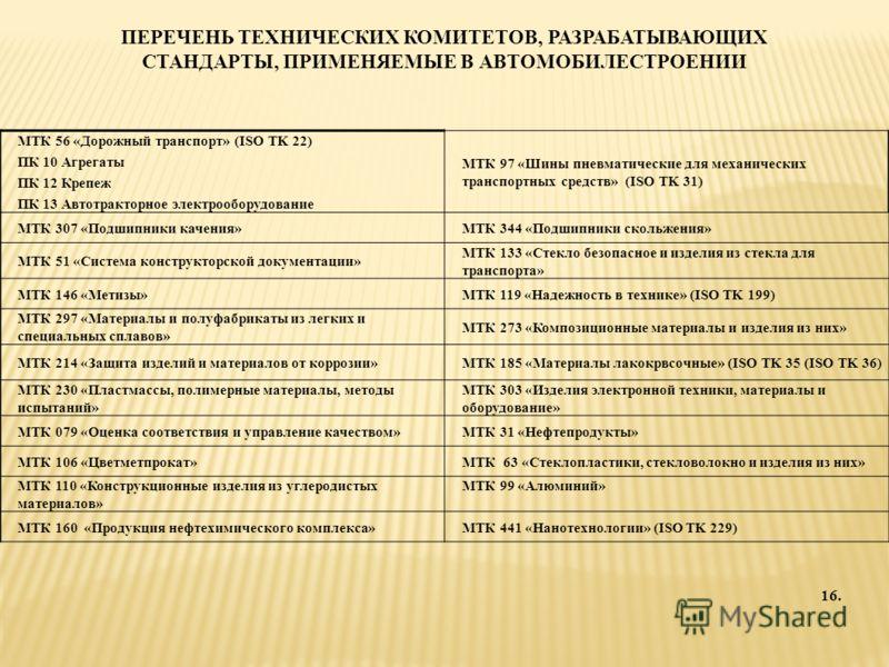 ПЕРЕЧЕНЬ ТЕХНИЧЕСКИХ КОМИТЕТОВ, РАЗРАБАТЫВАЮЩИХ СТАНДАРТЫ, ПРИМЕНЯЕМЫЕ В АВТОМОБИЛЕСТРОЕНИИ МТК 56 «Дорожный транспорт» (ISO TK 22) ПК 10 Агрегаты ПК 12 Крепеж ПК 13 Автотракторное электрооборудование МТК 97 «Шины пневматические для механических тран