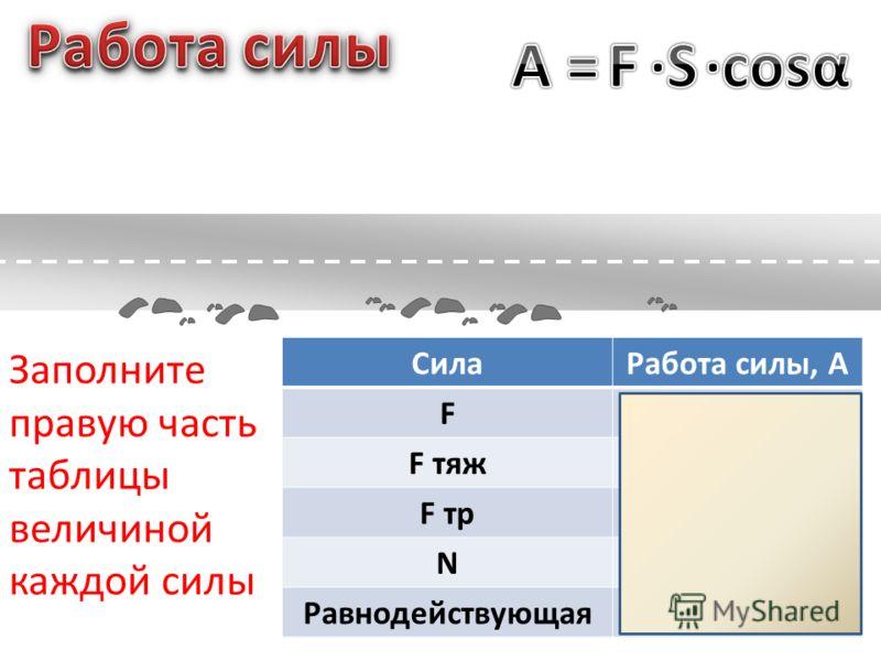 СилаРабота силы, А F>0 F тяж=0 F тр