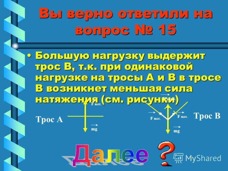 Вы верно ответили на вопрос 15 Большую нагрузку выдержит трос В, т.к. при одинаковой нагрузке на тросы А и В в тросе В возникнет меньшая сила натяжения (см. рисунки)Большую нагрузку выдержит трос В, т.к. при одинаковой нагрузке на тросы А и В в тросе