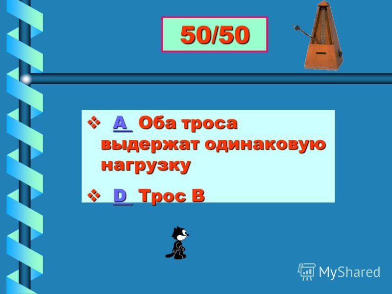 А Оба троса выдержат одинаковую нагрузку А Оба троса выдержат одинаковую нагрузкуА А D Трос В D Трос ВD D 50/50