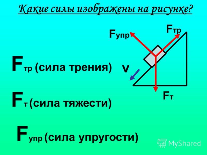 Какие силы изображены на рисунке? v F тр (сила трения) F т (сила тяжести) F упр (сила упругости) F тр F упр FтFт