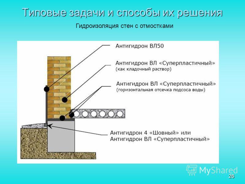 26 Типовые задачи и способы их решения Гидроизоляция стен с отмостками