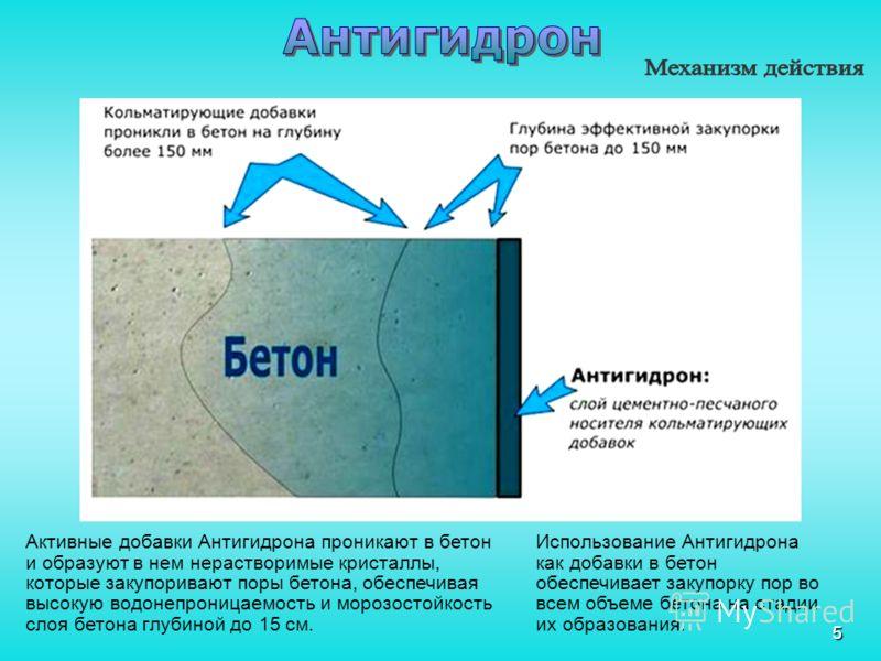 5 Активные добавки Антигидрона проникают в бетон и образуют в нем нерастворимые кристаллы, которые закупоривают поры бетона, обеспечивая высокую водонепроницаемость и морозостойкость слоя бетона глубиной до 15 см. Использование Антигидрона как добавк