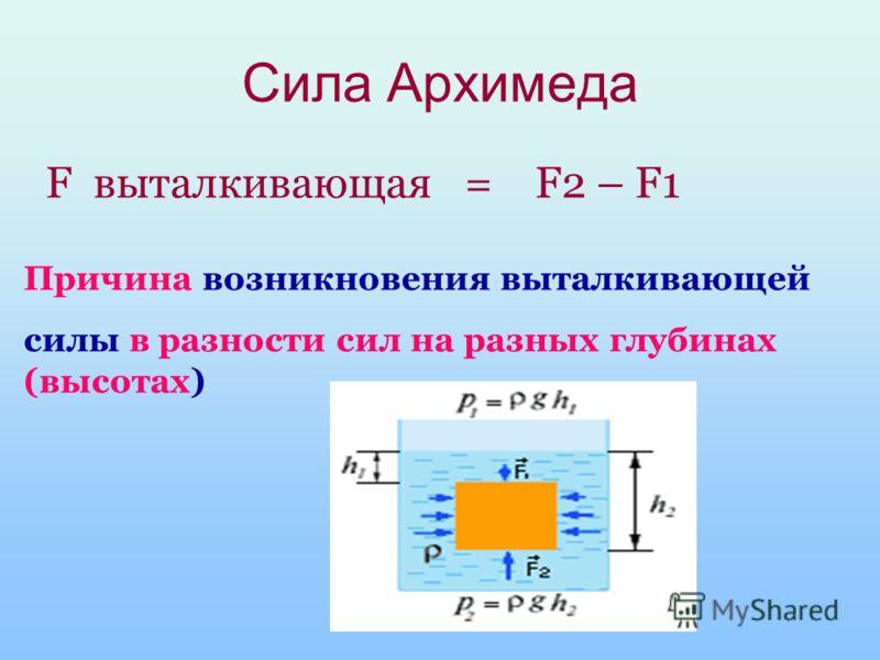 Урок 3 Повторим!!! На тело, погружённое в жидкость или газ действует выталкивающая сила