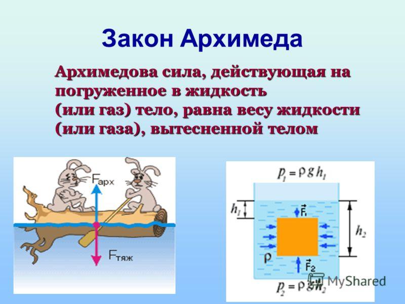 Сила Архимеда Причина возникновения выталкивающей силы в разности сил на разных глубинах (высотах) F выталкивающая = F2 – F1