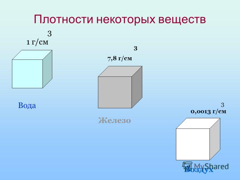 Архимедова сила, действующая на погруженное в жидкость (или газ) тело, равна весу жидкости (или газа), вытесненной телом Разность давлений на нижнюю и верхнюю грани есть: Δp = p2 – p1 = ρgh. Разность давлений на нижнюю и верхнюю грани есть: Δp = p2 –