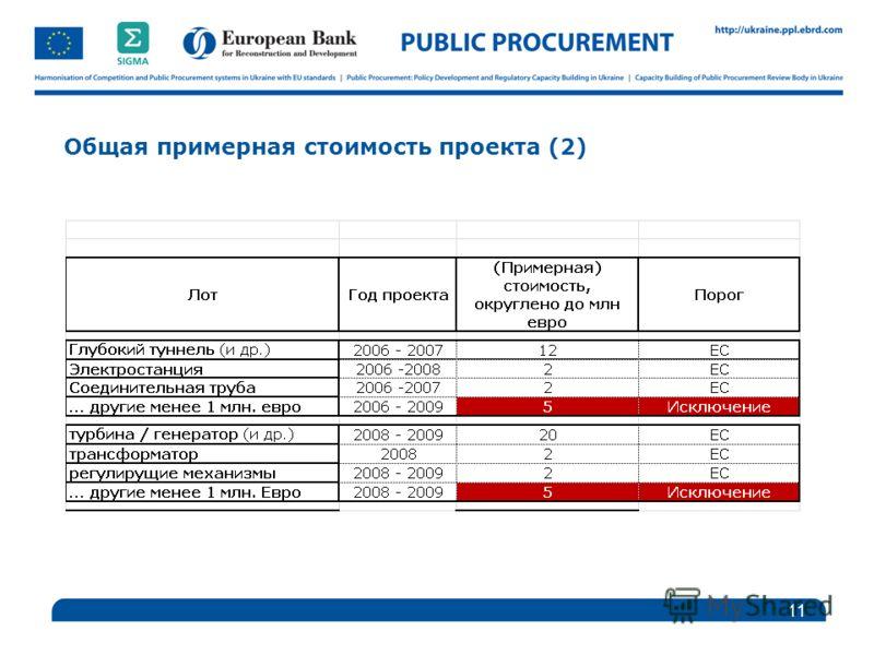Общая примерная стоимость проекта (2) 11