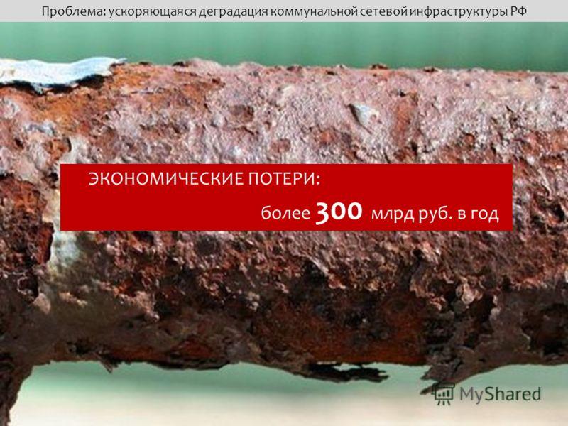 Проблема: ускоряющаяся деградация коммунальной сетевой инфраструктуры РФ ЭКОНОМИЧЕСКИЕ ПОТЕРИ: более 300 млрд руб. в год