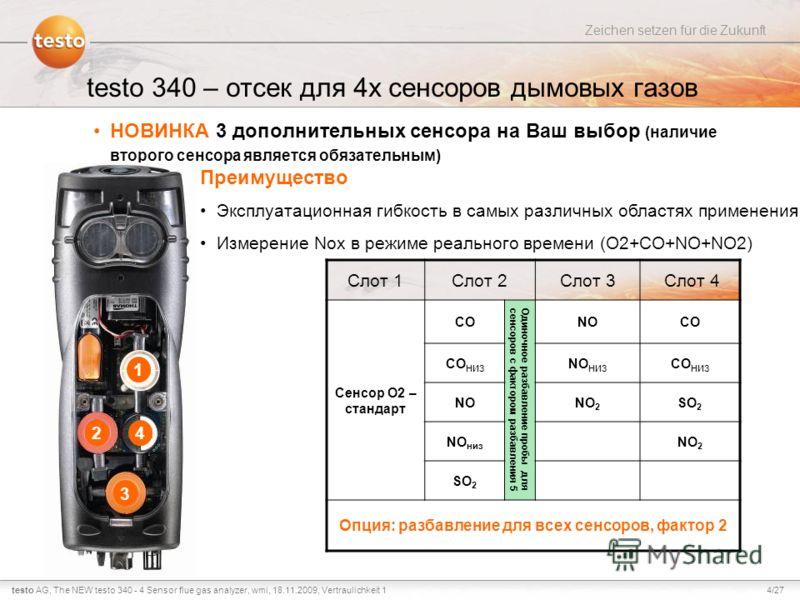 4/27testo AG, Zeichen setzen für die Zukunft The NEW testo 340 - 4 Sensor flue gas analyzer, wmi, 18.11.2009, Vertraulichkeit 1 НОВИНКА 3 дополнительных сенсора на Ваш выбор (наличие второго сенсора является обязательным) testo 340 – отсек для 4х сен