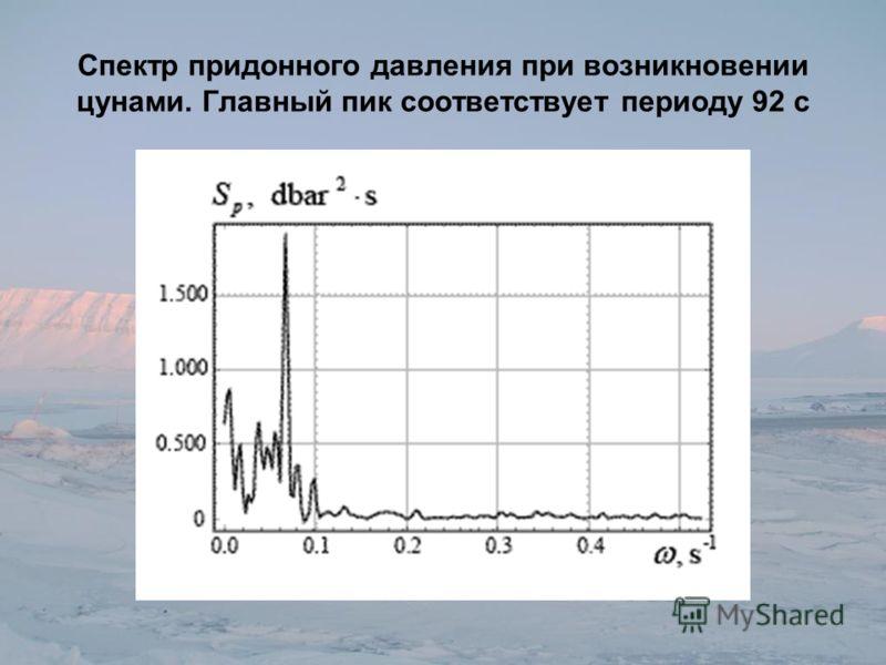 Спектр придонного давления при возникновении цунами. Главный пик соответствует периоду 92 с