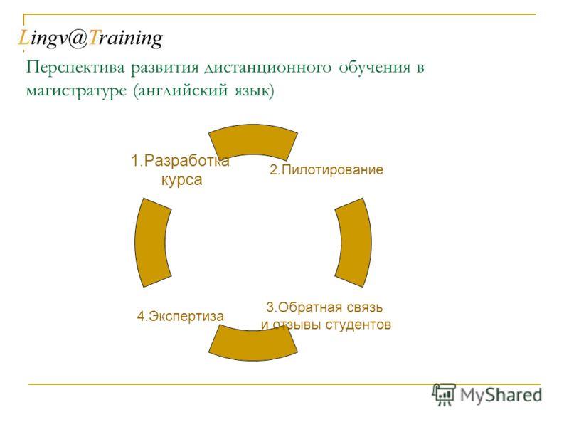 Перспектива развития дистанционного обучения в магистратуре (английский язык) 2.Пилотирование 3.Обратная связь и отзывы студентов 4.Экспертиза 1.Разработка курса