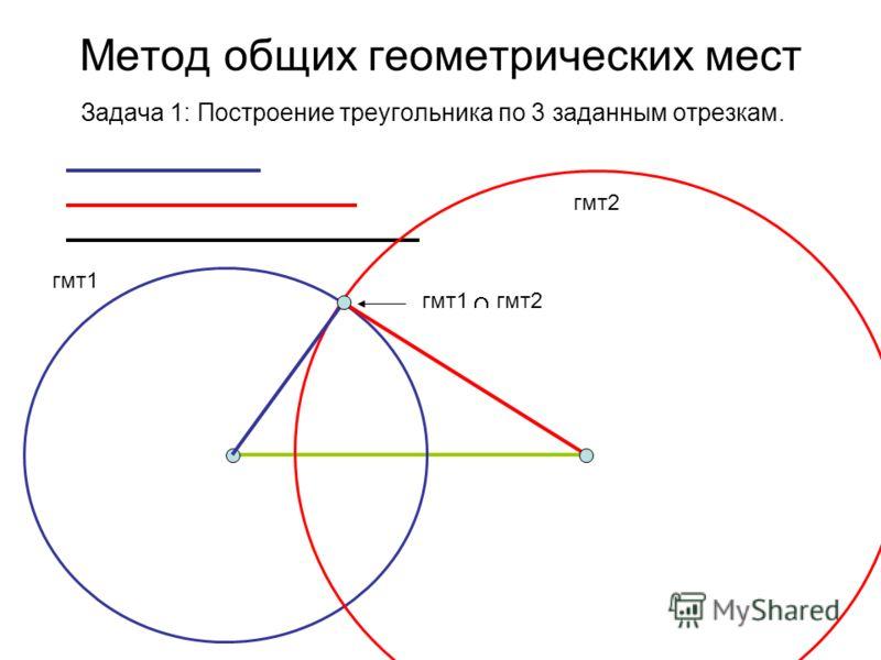 Метод общих геометрических мест Задача 1: Построение треугольника по 3 заданным отрезкам. гмт1 гмт2 гмт1 гмт2