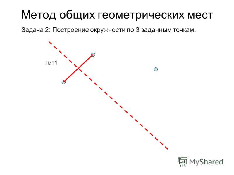 Метод общих геометрических мест Задача 2: Построение окружности по 3 заданным точкам. гмт1