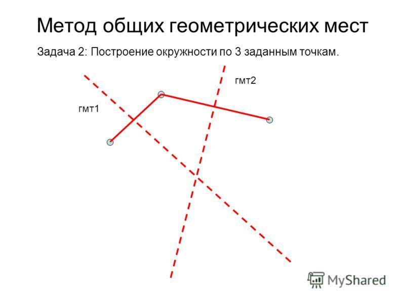 Метод общих геометрических мест Задача 2: Построение окружности по 3 заданным точкам. гмт1 гмт2
