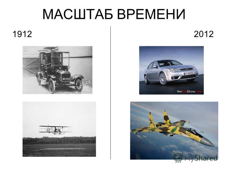 МАСШТАБ ВРЕМЕНИ 1912 2012