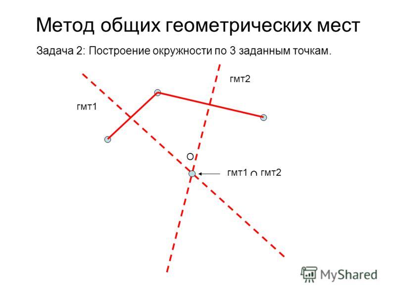 Метод общих геометрических мест Задача 2: Построение окружности по 3 заданным точкам. гмт1 гмт2 гмт1 гмт2 O
