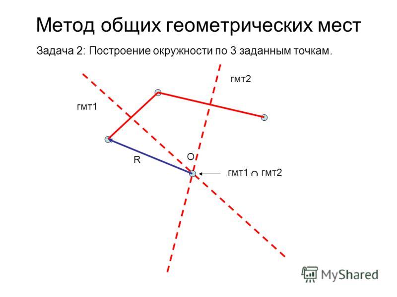 Метод общих геометрических мест Задача 2: Построение окружности по 3 заданным точкам. гмт1 гмт2 гмт1 гмт2 R O
