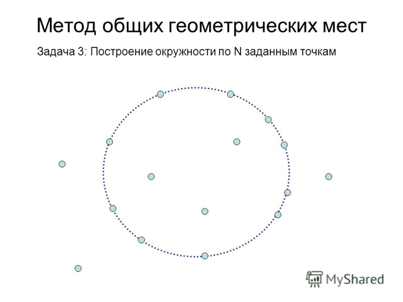 Метод общих геометрических мест Задача 3: Построение окружности по N заданным точкам