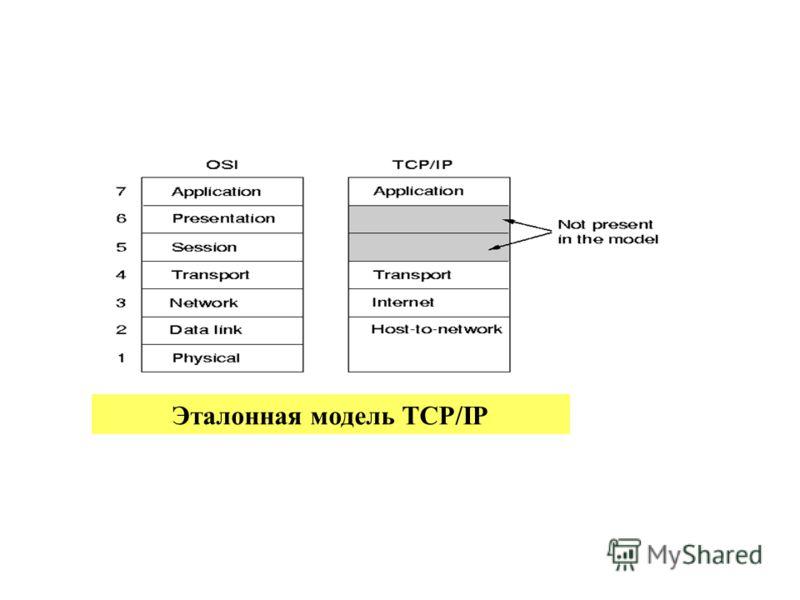 23.02.2013проф.Смелянский Р.Л.62 Эталонная модель TCP/IP