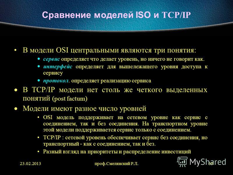 23.02.2013проф.Смелянский Р.Л.65 Сравнение моделей ISO и TCP/IP В модели OSI центральными являются три понятия: сервис определяет что делает уровень, но ничего не говорит как. интерфейс определяет для вышележащего уровня доступа к сервису протокол. о