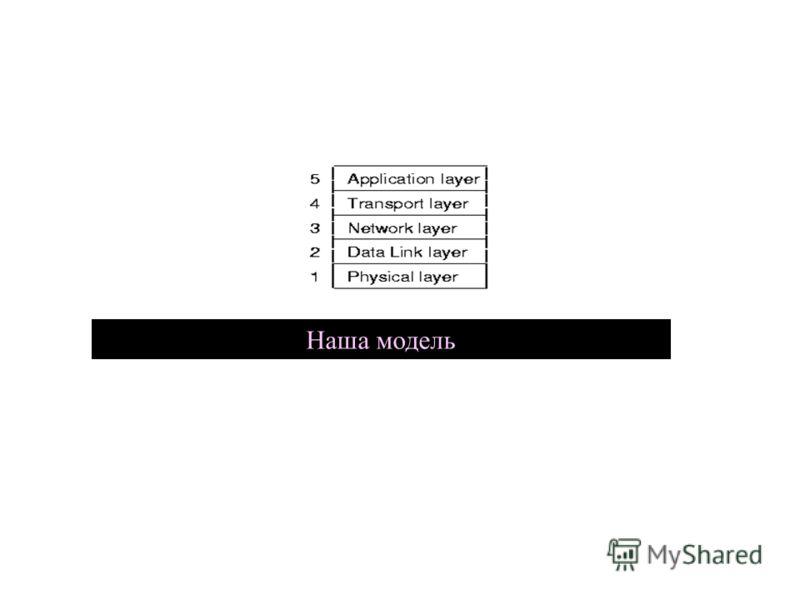 23.02.2013проф.Смелянский Р.Л.70 Наша модель