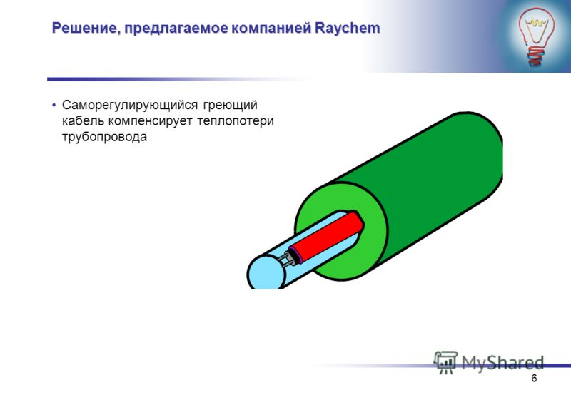 6 Решение, предлагаемое компанией Raychem Саморегулирующийся греющий кабель компенсирует теплопотери трубопровода
