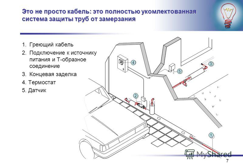 7 Это не просто кабель: это полностью укомлектованная система защиты труб от замерзания 1.Греющий кабель 2.Подключение к источнику питания и T-образное соединение 3.Концевая заделка 4. Термостат 5. Датчик 4 2 5 1 3