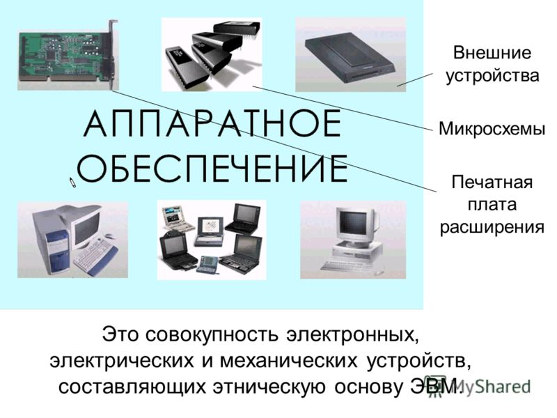 Это совокупность электронных, электрических и механических устройств, составляющих этническую основу ЭВМ. Внешние устройства Микросхемы Печатная плата расширения